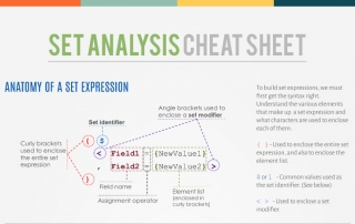 QlikView Set Analysis Cheat Sheet. By AfterSync BI Consulting.