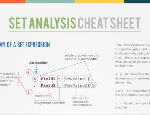 The QlikView and Qlik Sense Set Analysis Cheat Sheet