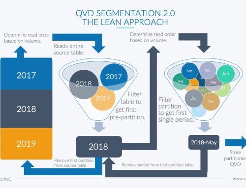 QVD Segmentation 2.0 – Speeding Up QVD Partitioning by up to 5x